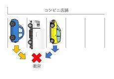 駐車の際に前進入庫するのは事故の元