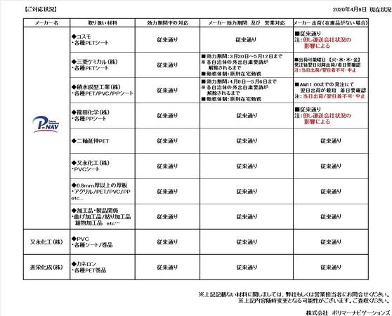 【4/10(金)更新】緊急事態宣言発令に際しての効力期間中の弊社対応
